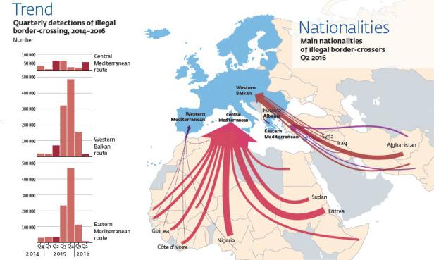 frontex-migration-2016